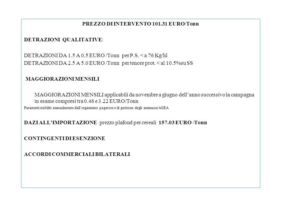 PREZZO DI INTERVENTO 101.31 EURO/Tonn DETRAZIONI QUALITATIVE: DETRAZIONI DA 1.5 A 0.5 EURO /Tonn per P.S. < a 76 Kg/hl DETRAZIONI DA 2.5 A 5.0 EURO /T
