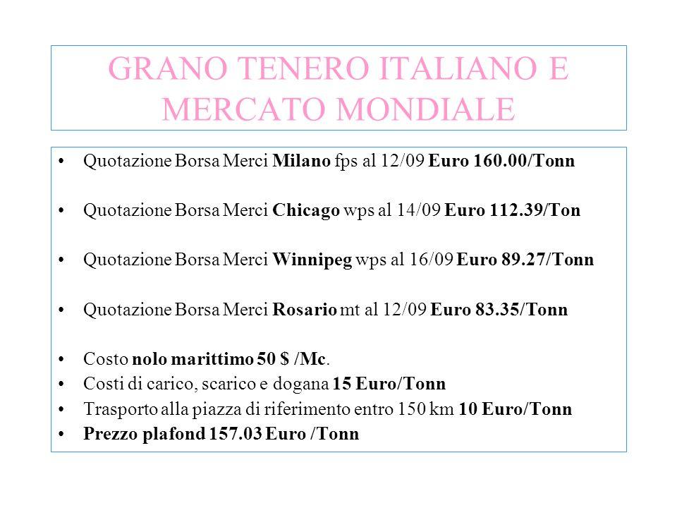 GRANO TENERO ITALIANO E MERCATO MONDIALE Quotazione Borsa Merci Milano fps al 12/09 Euro 160.00/Tonn Quotazione Borsa Merci Chicago wps al 14/09 Euro