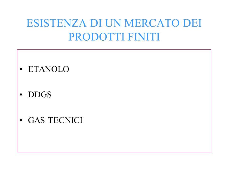 ESISTENZA DI UN MERCATO DEI PRODOTTI FINITI ETANOLO DDGS GAS TECNICI