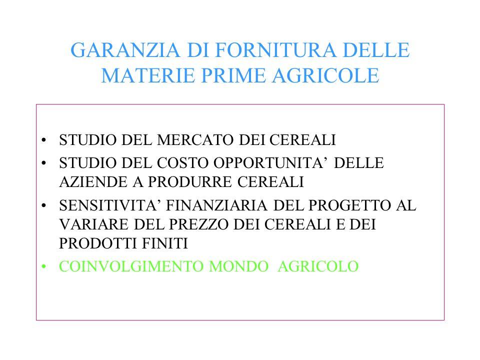 GARANZIA DI FORNITURA DELLE MATERIE PRIME AGRICOLE STUDIO DEL MERCATO DEI CEREALI STUDIO DEL COSTO OPPORTUNITA DELLE AZIENDE A PRODURRE CEREALI SENSIT