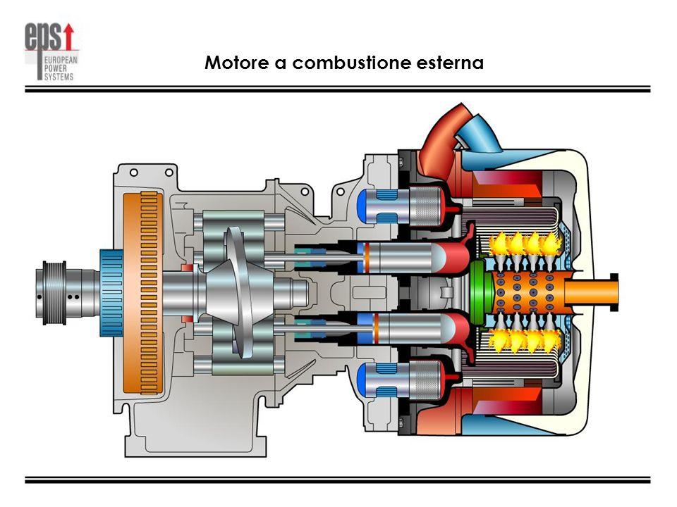 Motore a combustione esterna