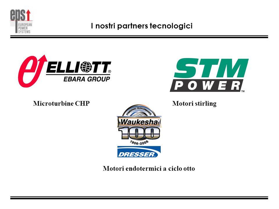 Microturbine CHP Motori stirling I nostri partners tecnologici Motori endotermici a ciclo otto
