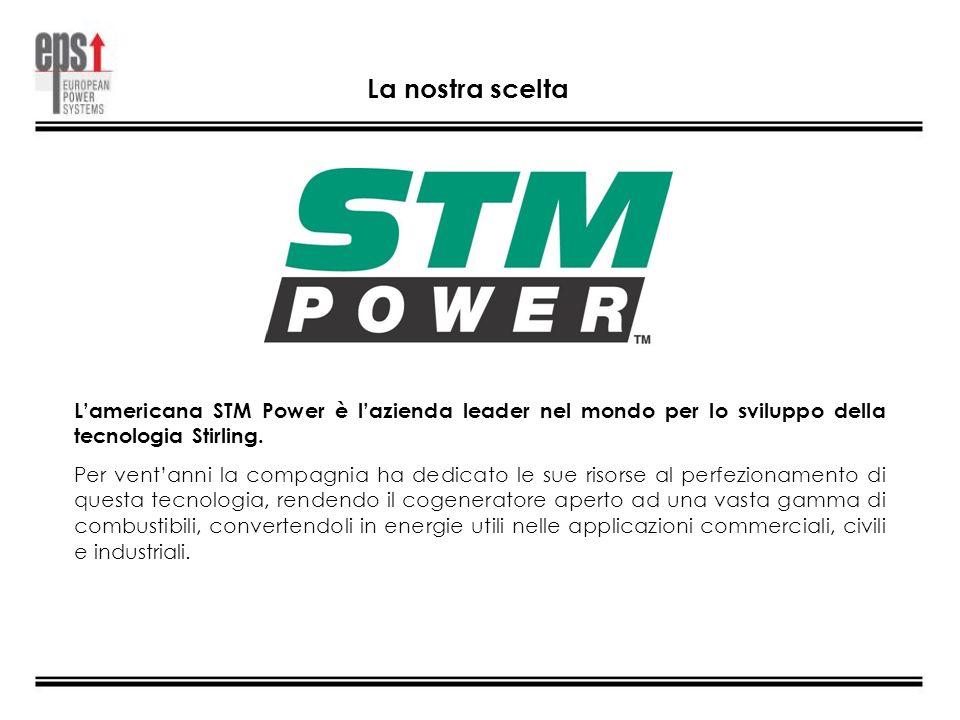 Lamericana STM Power è lazienda leader nel mondo per lo sviluppo della tecnologia Stirling. Per ventanni la compagnia ha dedicato le sue risorse al pe