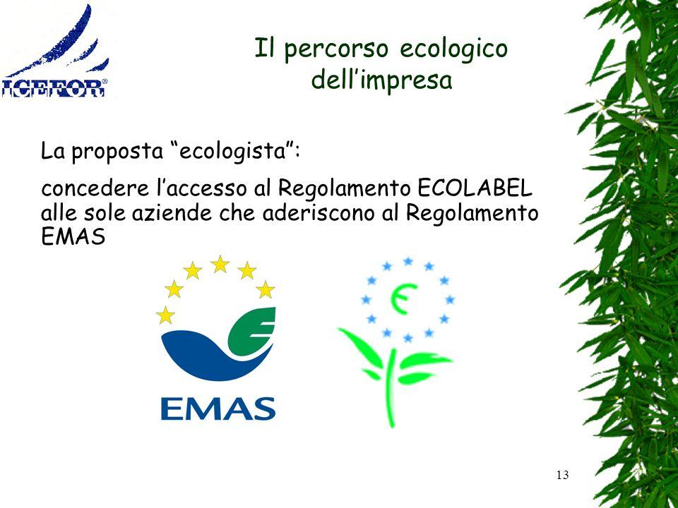 13 Il percorso ecologico dellimpresa La proposta ecologista: concedere laccesso al Regolamento ECOLABEL alle sole aziende che aderiscono al Regolament