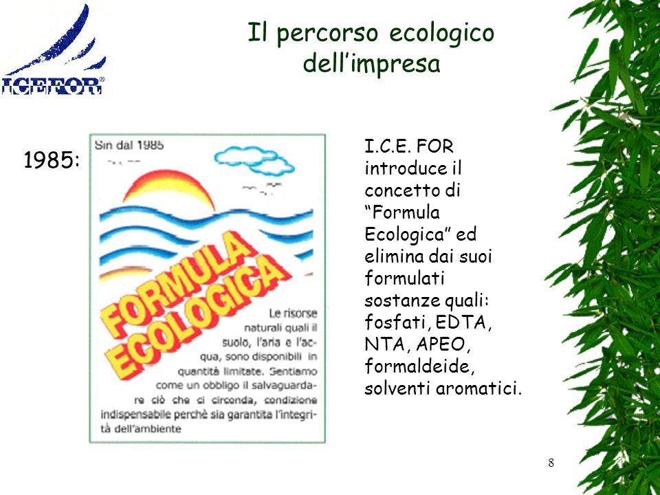 8 Il percorso ecologico dellimpresa 1985: I.C.E. FOR introduce il concetto di Formula Ecologica ed elimina dai suoi formulati sostanze quali: fosfati,
