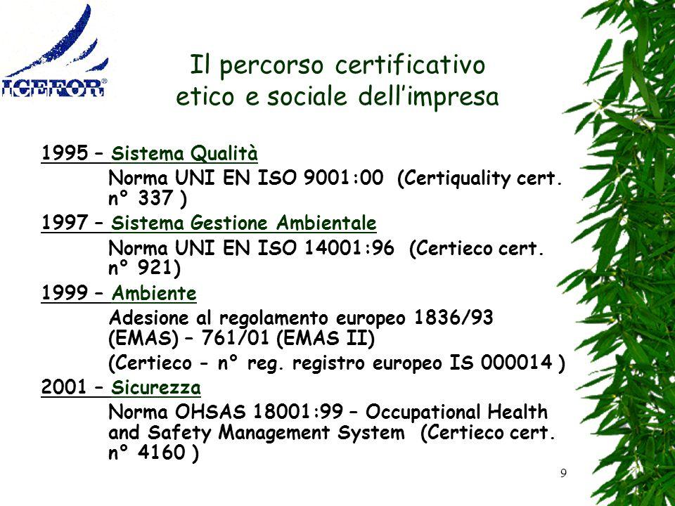 9 1995 – Sistema Qualità Norma UNI EN ISO 9001:00 (Certiquality cert. n° 337 ) 1997 – Sistema Gestione Ambientale Norma UNI EN ISO 14001:96 (Certieco