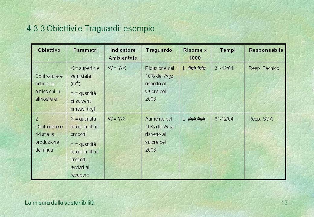 La misura della sostenibilità13 4.3.3 Obiettivi e Traguardi: esempio