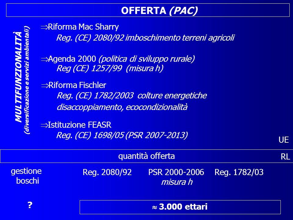 OFFERTA (PAC) gestione boschi UE PSR 2000-2006 misura h Reg.