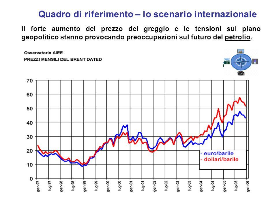 Il forte aumento del prezzo del greggio e le tensioni sul piano geopolitico stanno provocando preoccupazioni sul futuro del petrolio.