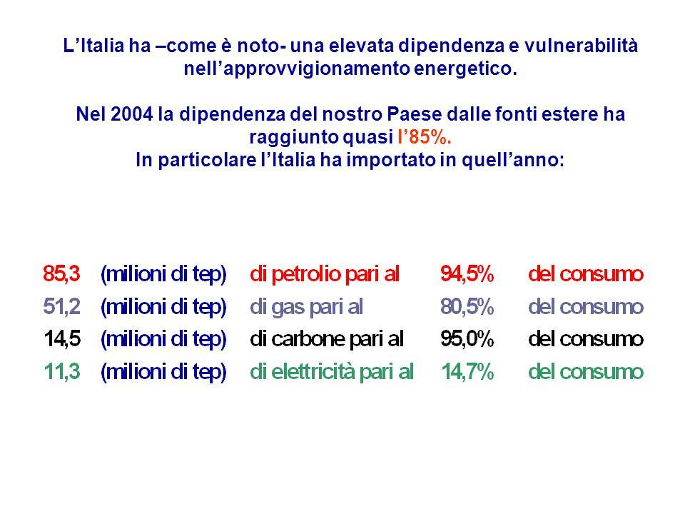LItalia ha –come è noto- una elevata dipendenza e vulnerabilità nellapprovvigionamento energetico.
