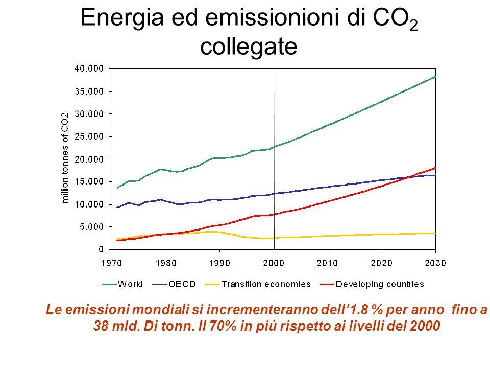 Energia ed emissionioni di CO 2 collegate Le emissioni mondiali si incrementeranno dell1.8 % per anno fino a 38 mld.
