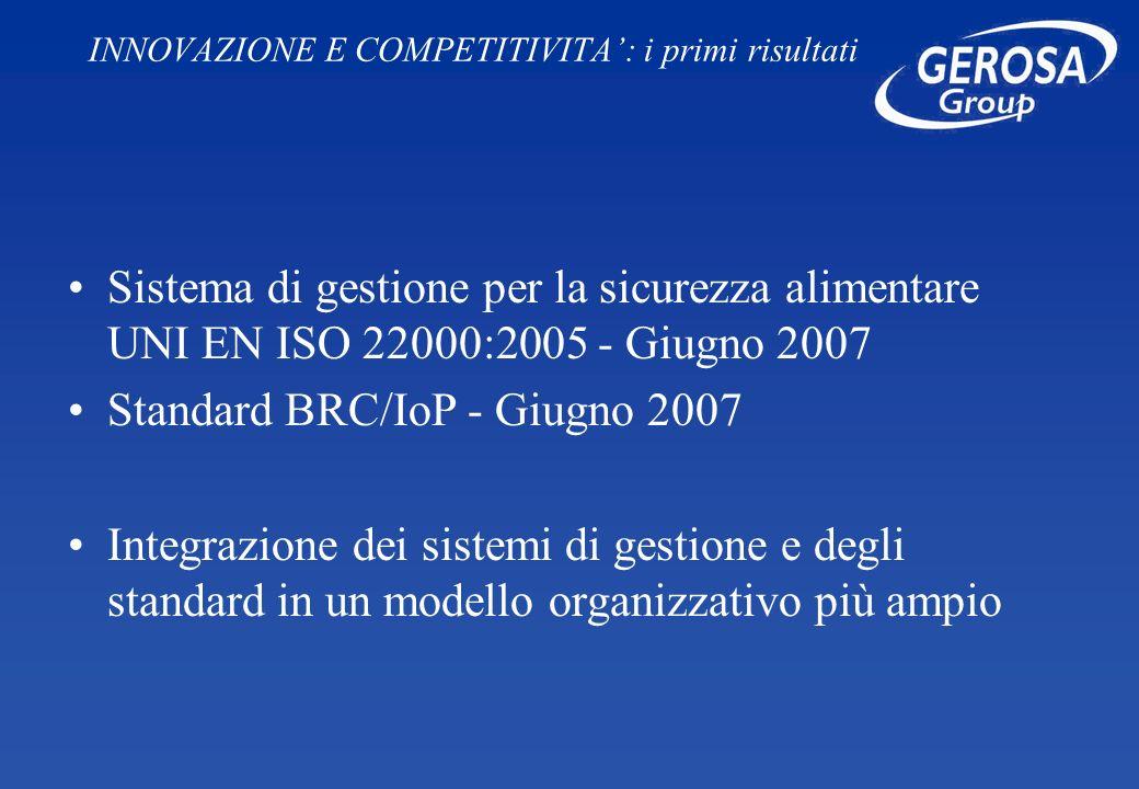 INNOVAZIONE E COMPETITIVITA: i primi risultati Sistema di gestione per la sicurezza alimentare UNI EN ISO 22000:2005 - Giugno 2007 Standard BRC/IoP - Giugno 2007 Integrazione dei sistemi di gestione e degli standard in un modello organizzativo più ampio