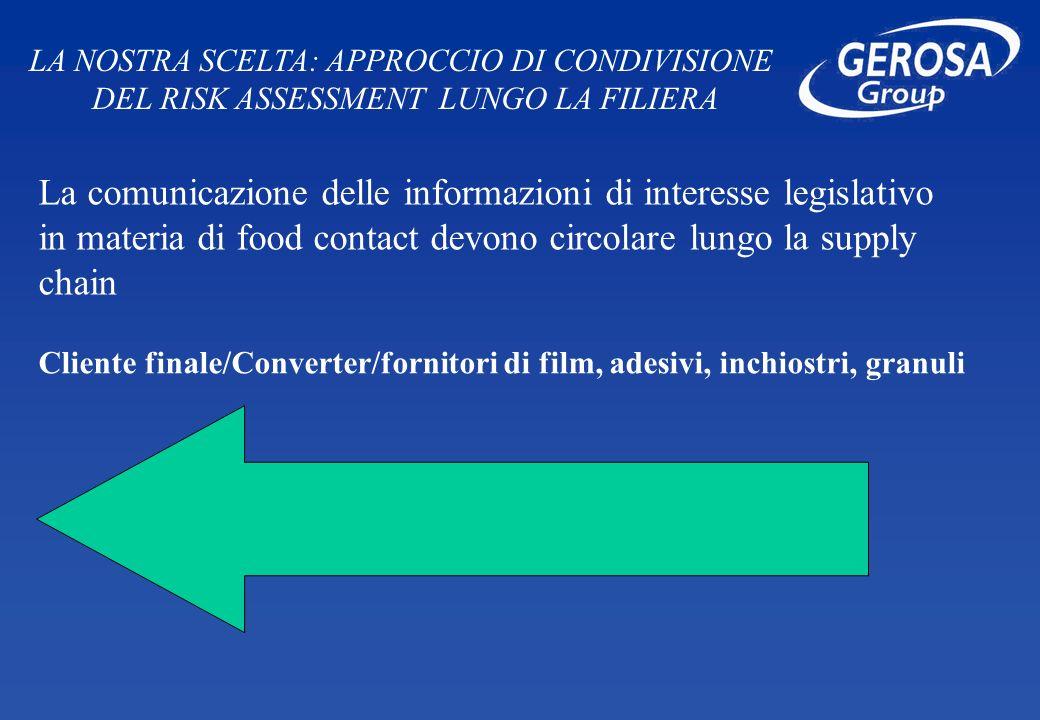 La comunicazione delle informazioni di interesse legislativo in materia di food contact devono circolare lungo la supply chain Cliente finale/Converte
