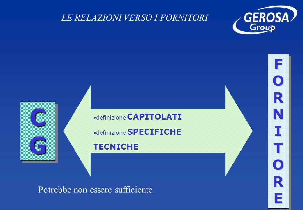 CGCGCGCG CGCGCGCG definizione CAPITOLATI definizione SPECIFICHE TECNICHE FORNITOREFORNITOREFORNITOREFORNITORE FORNITOREFORNITOREFORNITOREFORNITORE LE