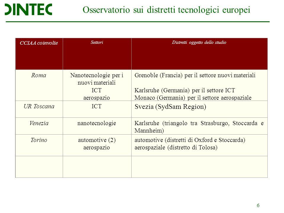 7 IL MODELLO ANALITICO UTILIZZATO 1.Performance economiche 3.