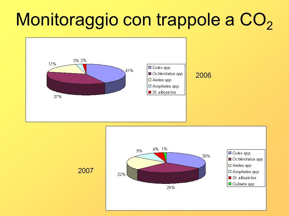 2006 2007 Monitoraggio con trappole a CO 2