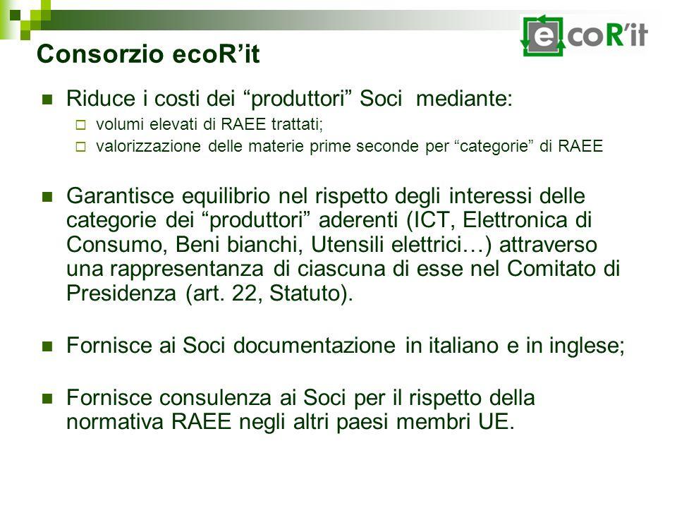 Consorzio ecoRit Riduce i costi dei produttori Soci mediante: volumi elevati di RAEE trattati; valorizzazione delle materie prime seconde per categori