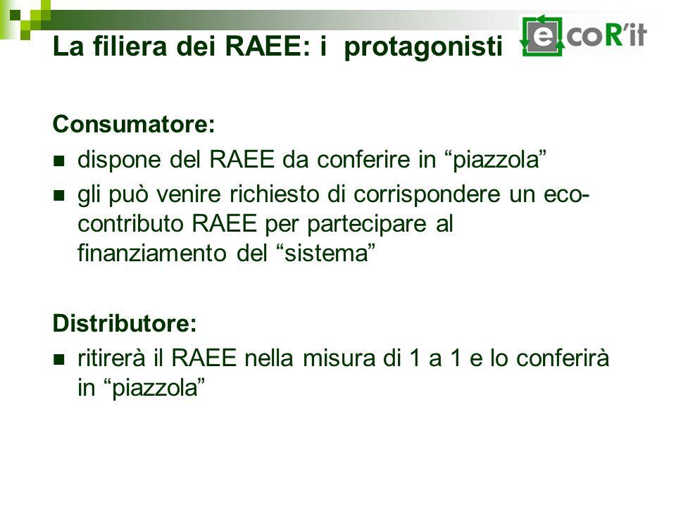 La filiera dei RAEE: i protagonisti Consumatore: dispone del RAEE da conferire in piazzola gli può venire richiesto di corrispondere un eco- contribut