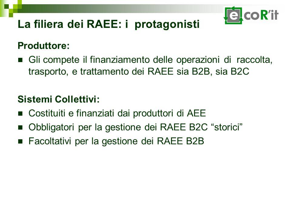 La filiera dei RAEE: i protagonisti Fornitori dei servizi del fine vita: I trasportatori I trattatori Comuni: Devono istituire piazzole atte ad accogliere i RAEE B2C (Dlgs.151/2005) suddivisi nei 5 Raggruppamenti (D.M.
