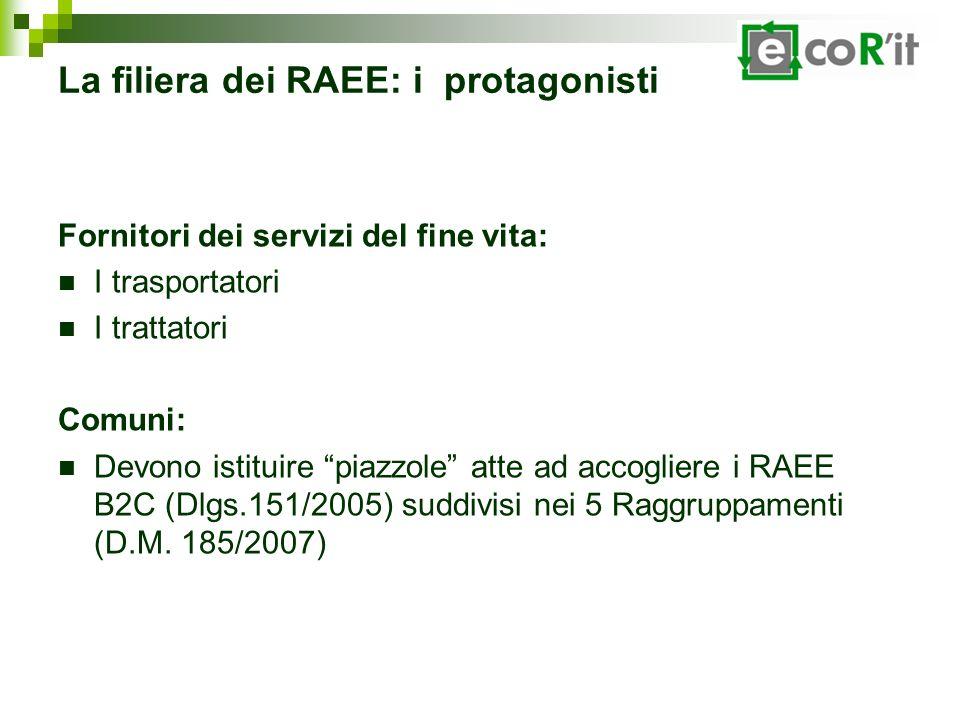 La filiera dei RAEE: i protagonisti Fornitori dei servizi del fine vita: I trasportatori I trattatori Comuni: Devono istituire piazzole atte ad accogl