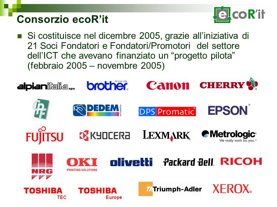 Consorzio ecoRit Si costituisce nel dicembre 2005, grazie alliniziativa di 21 Soci Fondatori e Fondatori/Promotori del settore dellICT che avevano fin