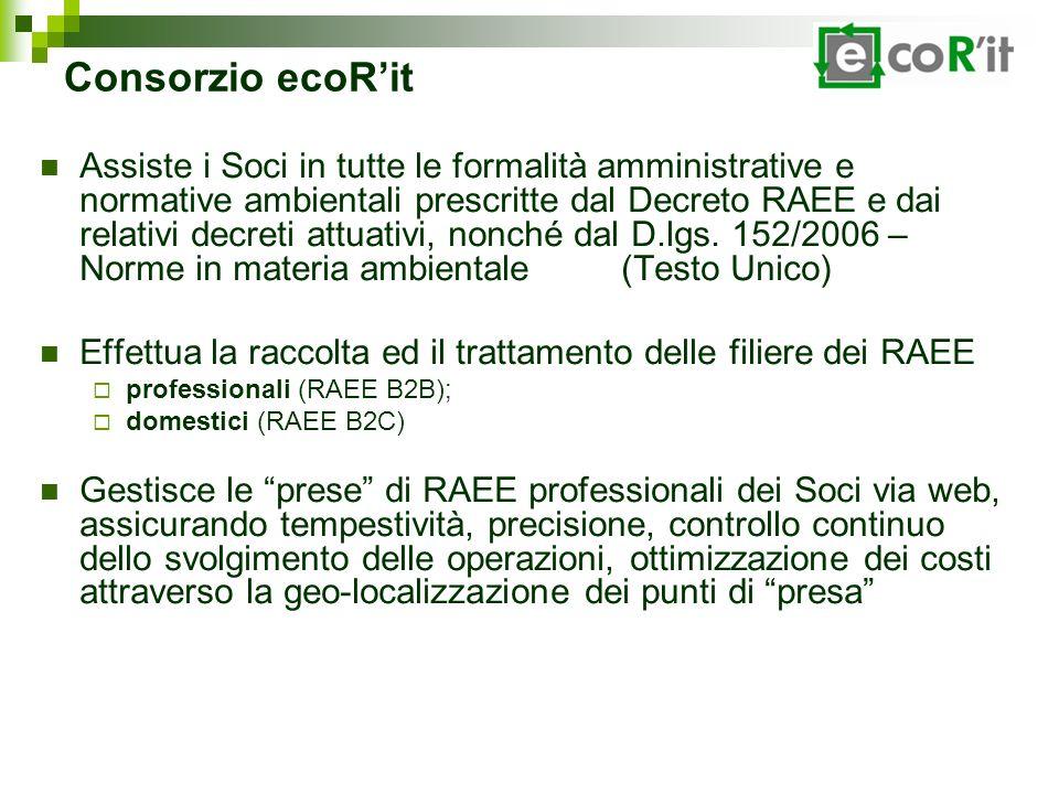 Consorzio ecoRit Assiste i Soci in tutte le formalità amministrative e normative ambientali prescritte dal Decreto RAEE e dai relativi decreti attuati