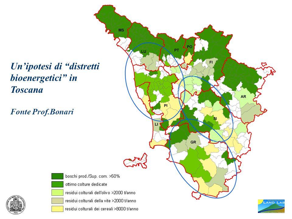 Unipotesi di distretti bioenergetici in Toscana Fonte Prof.Bonari