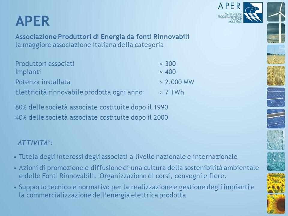 Produttori associati> 300 Impianti> 400 Potenza installata > 2.000 MW Elettricità rinnovabile prodotta ogni anno> 7 TWh 80% delle società associate costituite dopo il 1990 40% delle società associate costituite dopo il 2000 APER Tutela degli interessi degli associati a livello nazionale e internazionale Azioni di promozione e diffusione di una cultura della sostenibilità ambientale e delle Fonti Rinnovabili.