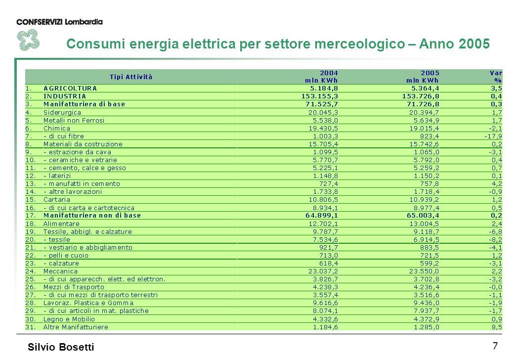 7 Consumi energia elettrica per settore merceologico – Anno 2005