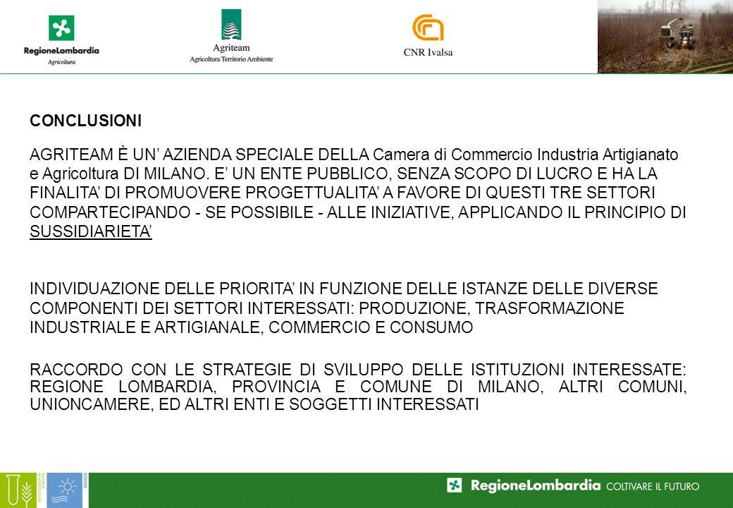 CONCLUSIONI AGRITEAM È UN AZIENDA SPECIALE DELLA Camera di Commercio Industria Artigianato e Agricoltura DI MILANO.