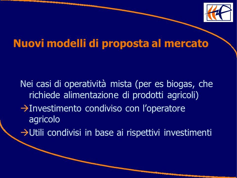 Nei casi di operatività mista (per es biogas, che richiede alimentazione di prodotti agricoli) Investimento condiviso con loperatore agricolo Utili condivisi in base ai rispettivi investimenti Nuovi modelli di proposta al mercato
