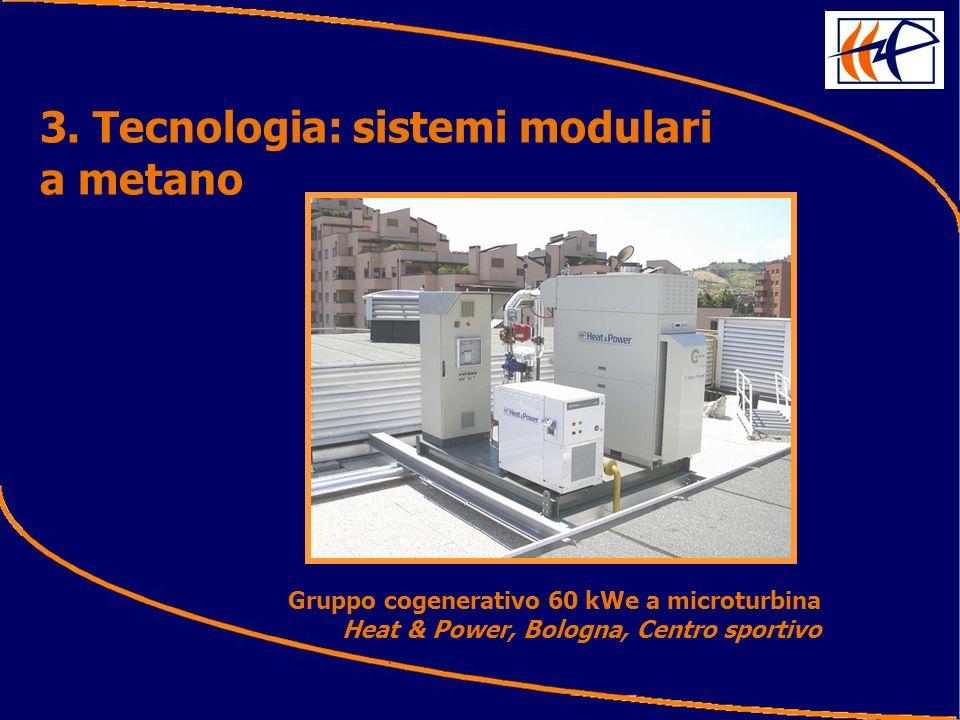 3. Tecnologia: sistemi modulari a metano Gruppo cogenerativo 60 kWe a microturbina Heat & Power, Bologna, Centro sportivo