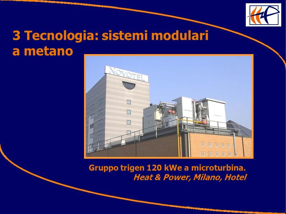 Gruppo trigen 120 kWe a microturbina. Heat & Power, Milano, Centro commerciale
