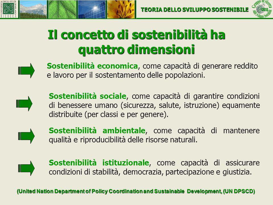 Il concetto di sostenibilità ha quattro dimensioni Sostenibilità economica, come capacità di generare reddito e lavoro per il sostentamento delle popo