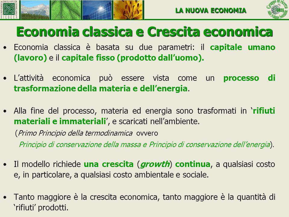 Economia classica e Crescita economica Economia classica è basata su due parametri: il capitale umano (lavoro) e il capitale fisso (prodotto dalluomo)