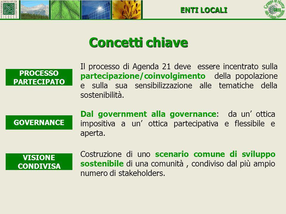 Concetti chiave PROCESSO PARTECIPATO Il processo di Agenda 21 deve essere incentrato sulla partecipazione/coinvolgimento della popolazione e sulla sua