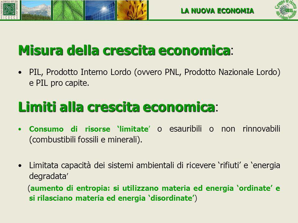 Misura della crescita economica Misura della crescita economica : PIL, Prodotto Interno Lordo (ovvero PNL, Prodotto Nazionale Lordo) e PIL pro capite.