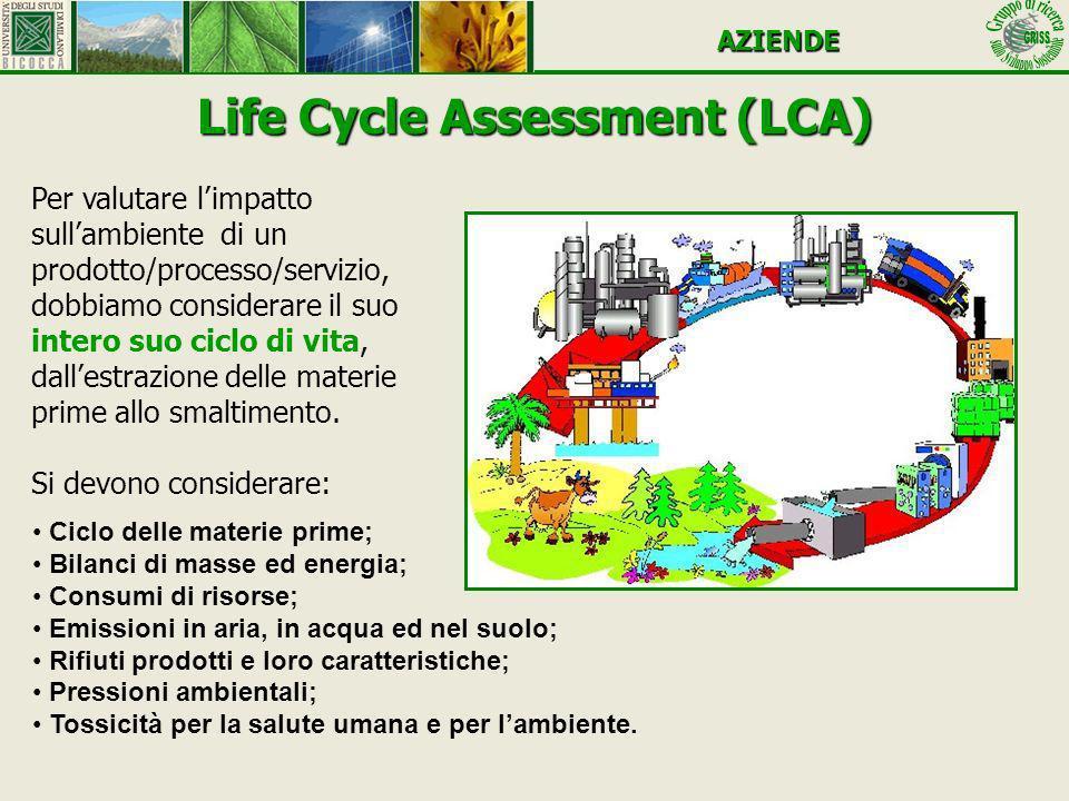 Life Cycle Assessment (LCA) Per valutare limpatto sullambiente di un prodotto/processo/servizio, dobbiamo considerare il suo intero suo ciclo di vita,