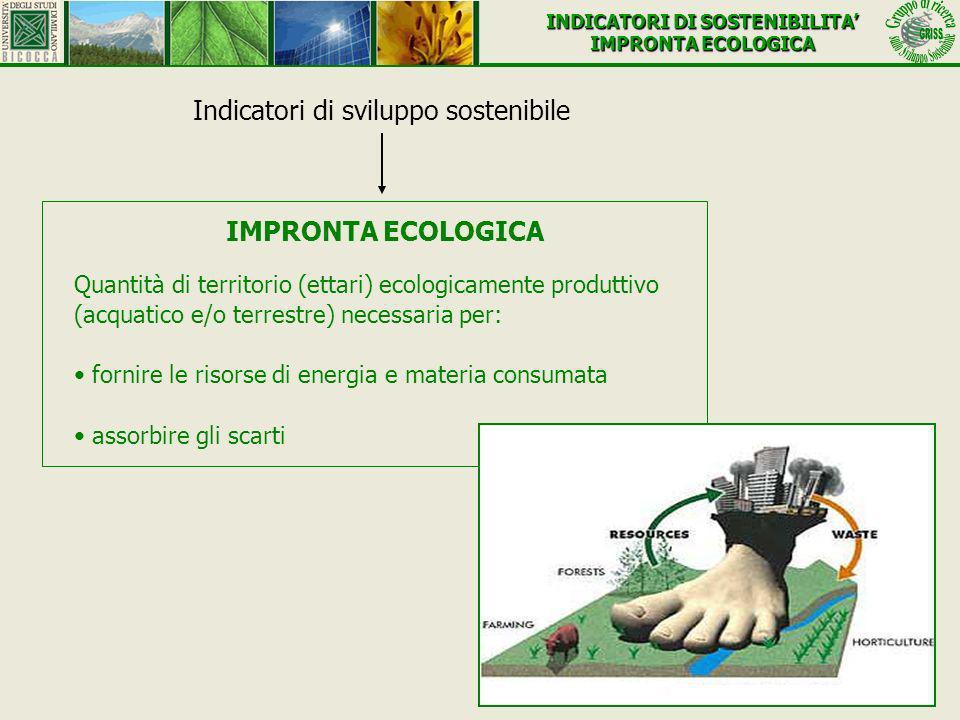 IMPRONTA ECOLOGICA Quantità di territorio (ettari) ecologicamente produttivo (acquatico e/o terrestre) necessaria per: fornire le risorse di energia e