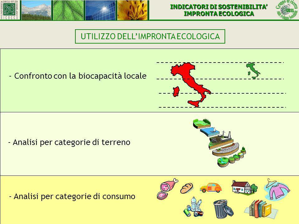 UTILIZZO DELLIMPRONTA ECOLOGICA - Confronto con la biocapacità locale - Analisi per categorie di terreno - Analisi per categorie di consumo INDICATORI