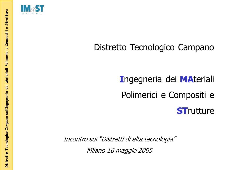 Distretto Tecnologico Campano sullIngegneria dei Materiali Polimerici e Compositi e Strutture Distretto Tecnologico Campano IMA Ingegneria dei MAteriali Polimerici e Compositi e ST STrutture Incontro sui Distretti di alta tecnologia Milano 16 maggio 2005