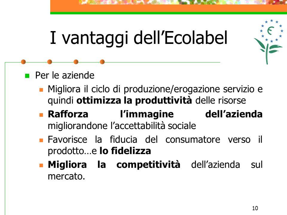 10 I vantaggi dellEcolabel Per le aziende Migliora il ciclo di produzione/erogazione servizio e quindi ottimizza la produttività delle risorse Rafforz