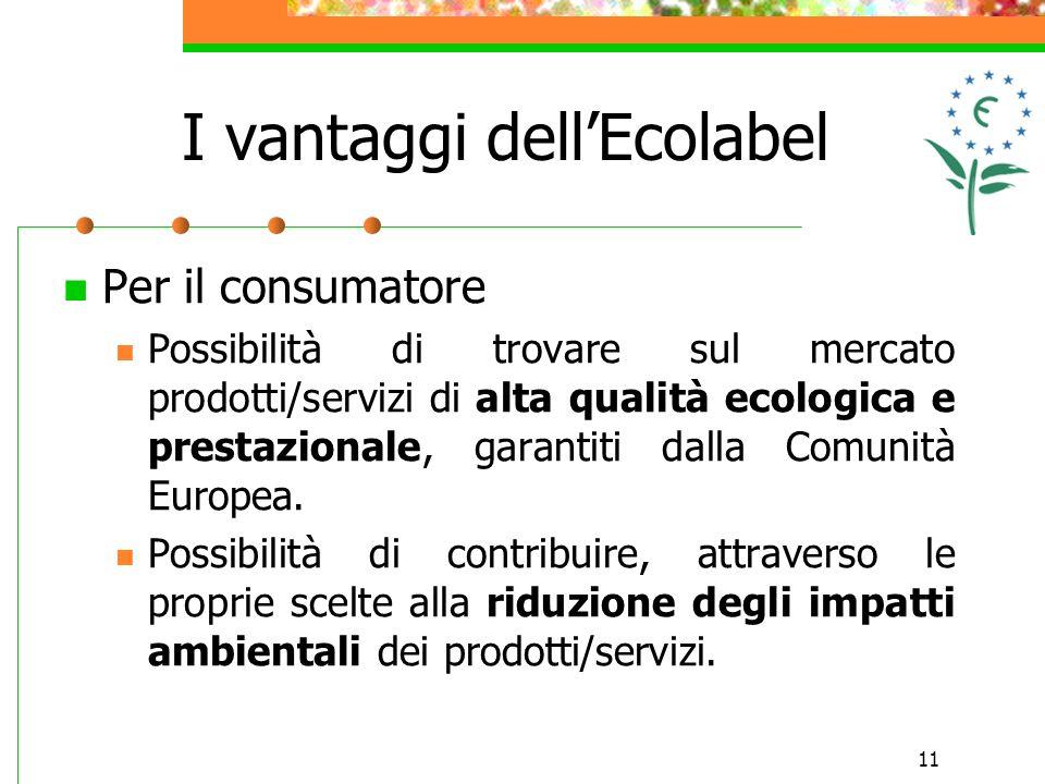 11 I vantaggi dellEcolabel Per il consumatore Possibilità di trovare sul mercato prodotti/servizi di alta qualità ecologica e prestazionale, garantiti