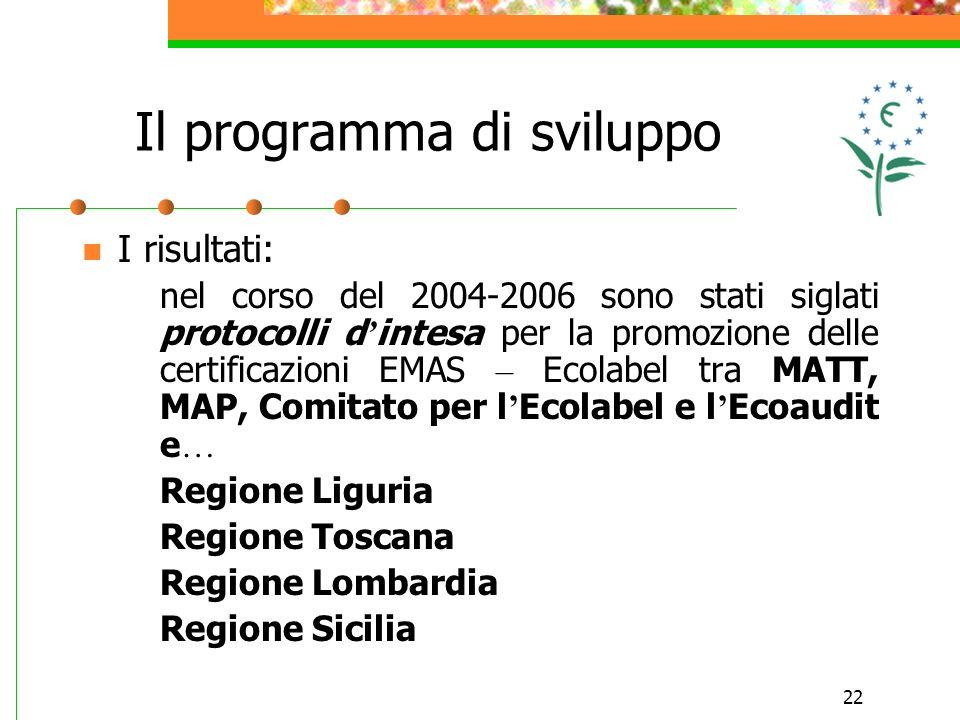 22 Il programma di sviluppo I risultati: nel corso del 2004-2006 sono stati siglati protocolli d intesa per la promozione delle certificazioni EMAS – Ecolabel tra MATT, MAP, Comitato per l Ecolabel e l Ecoaudit e … Regione Liguria Regione Toscana Regione Lombardia Regione Sicilia