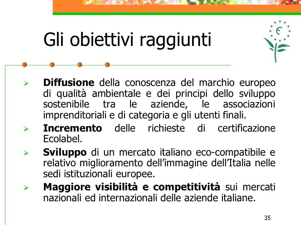 35 Gli obiettivi raggiunti Diffusione della conoscenza del marchio europeo di qualità ambientale e dei principi dello sviluppo sostenibile tra le aziende, le associazioni imprenditoriali e di categoria e gli utenti finali.