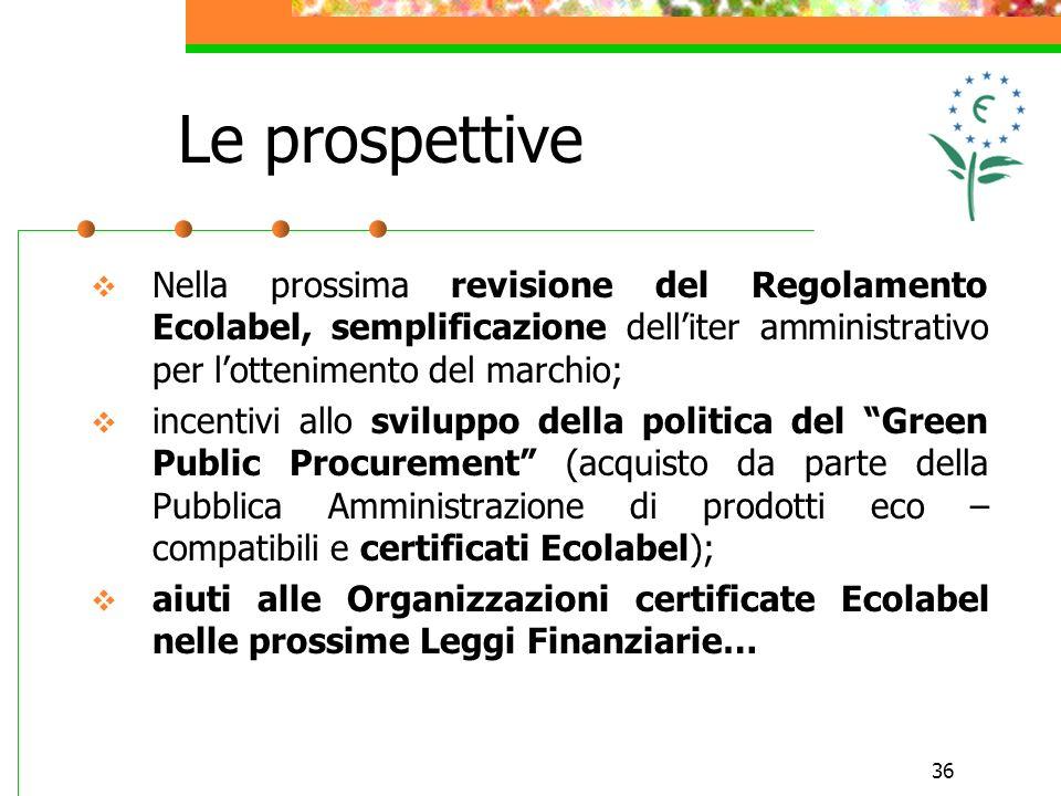 36 Le prospettive Nella prossima revisione del Regolamento Ecolabel, semplificazione delliter amministrativo per lottenimento del marchio; incentivi a