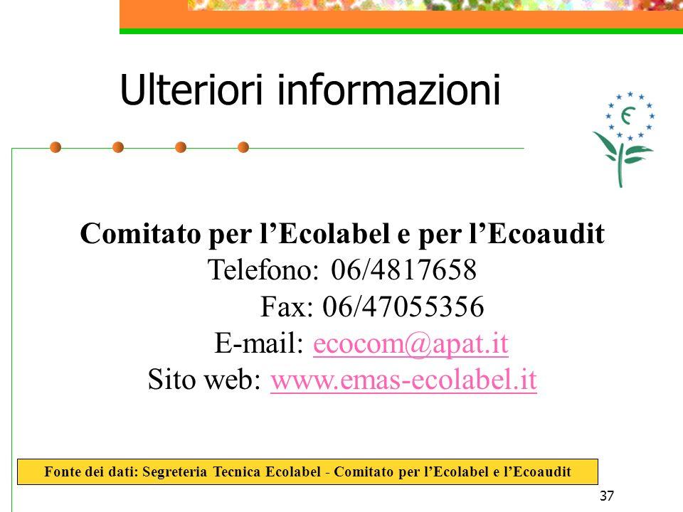37 Ulteriori informazioni Comitato per lEcolabel e per lEcoaudit Telefono: 06/4817658 Fax: 06/47055356 E-mail: ecocom@apat.itecocom@apat.it Sito web: www.emas-ecolabel.itwww.emas-ecolabel.it Fonte dei dati: Segreteria Tecnica Ecolabel - Comitato per lEcolabel e lEcoaudit