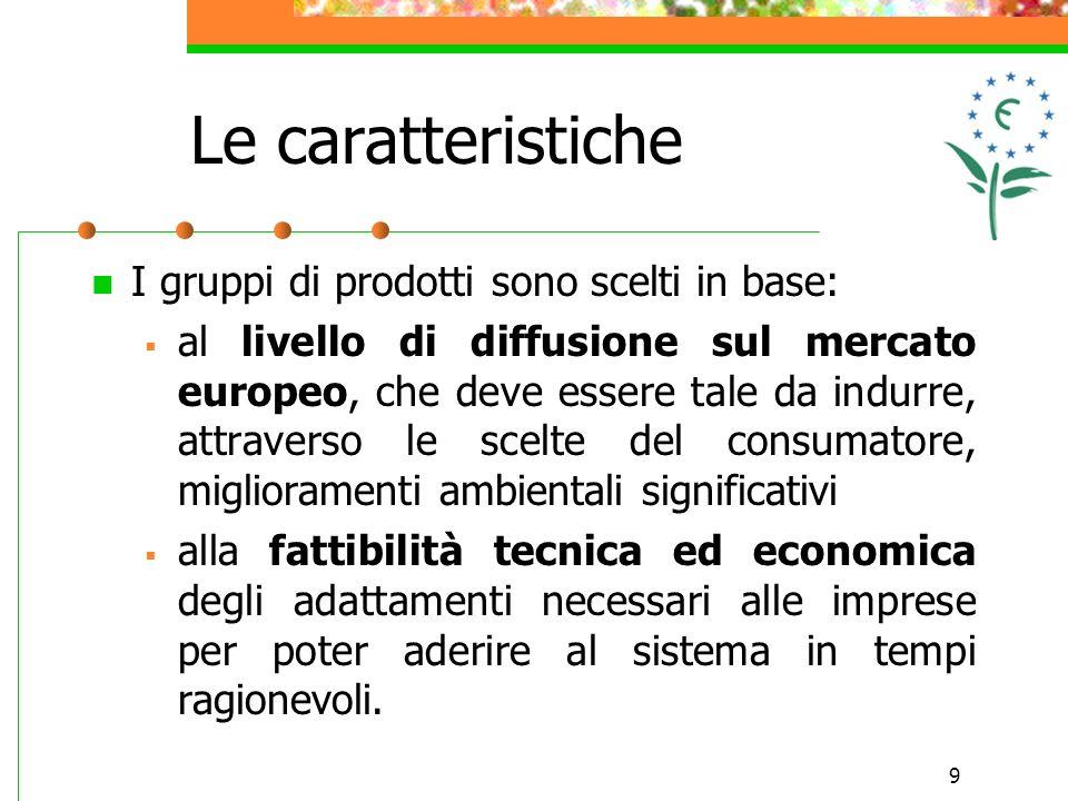 9 Le caratteristiche I gruppi di prodotti sono scelti in base: al livello di diffusione sul mercato europeo, che deve essere tale da indurre, attraver