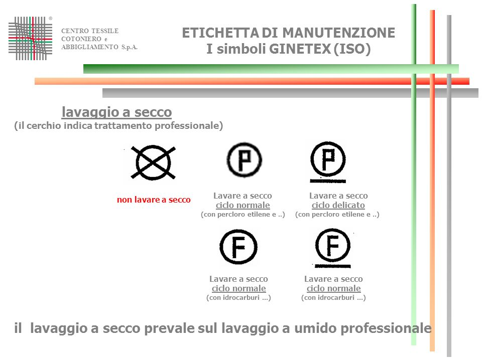 CENTRO TESSILE COTONIERO e ABBIGLIAMENTO S.p.A. lavaggio a secco (il cerchio indica trattamento professionale) non lavare a secco Lavare a secco ciclo