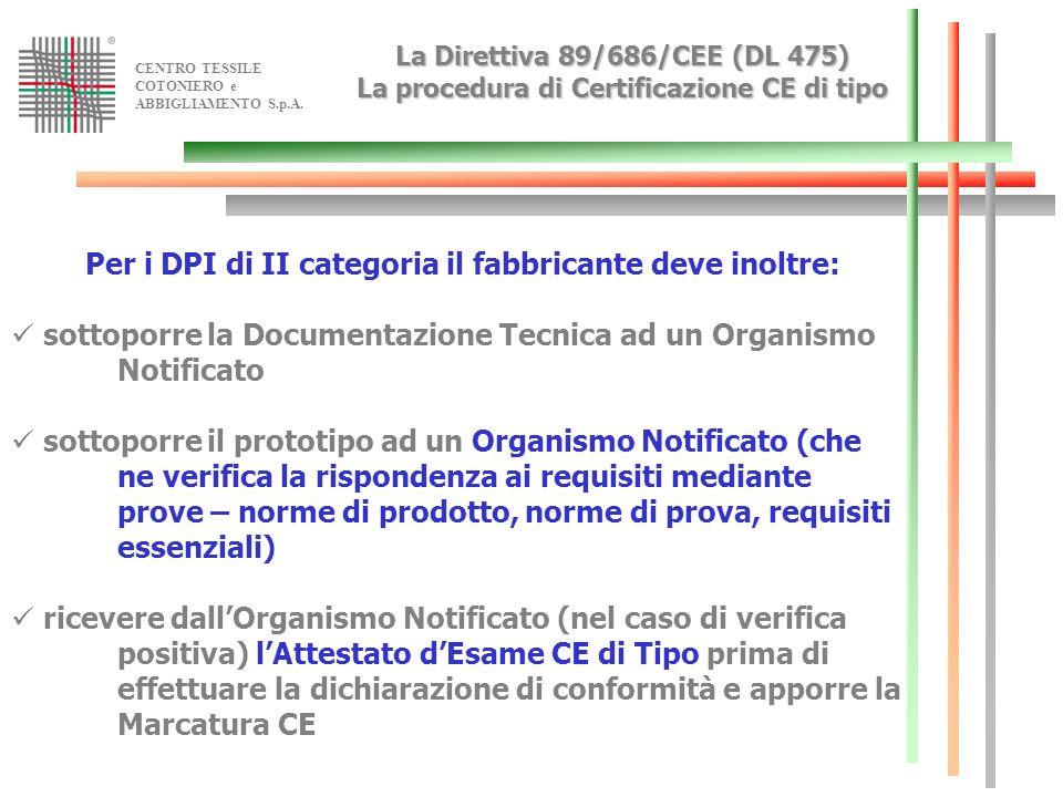 CENTRO TESSILE COTONIERO e ABBIGLIAMENTO S.p.A. La Direttiva89/686/CEE (DL 475) La procedura di Certificazione CE di tipo La Direttiva 89/686/CEE (DL